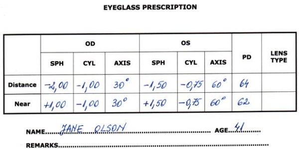Глазное давление 80 лет